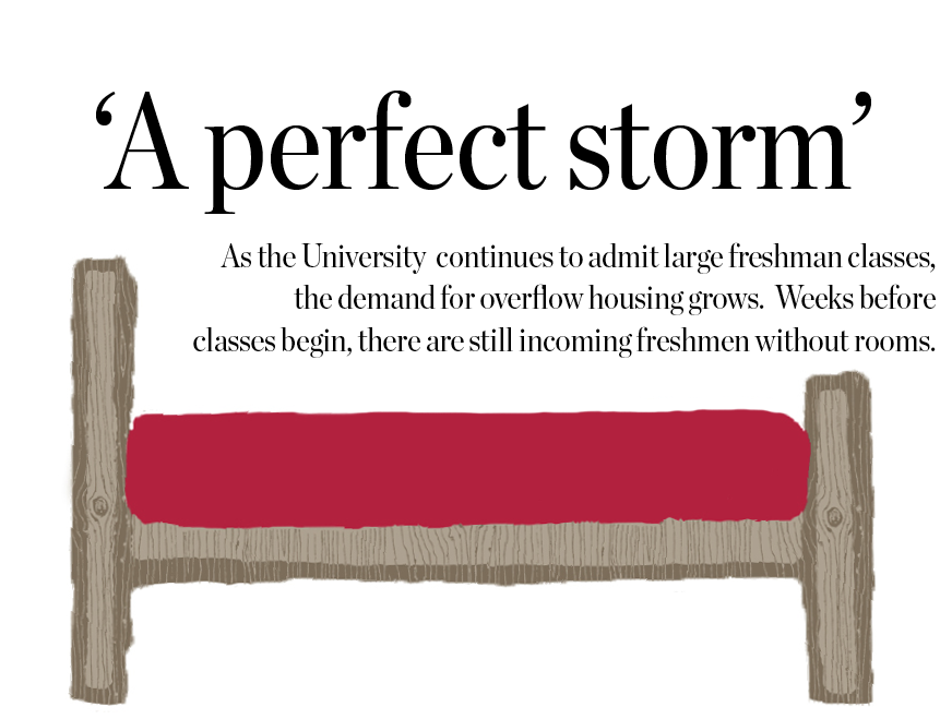 'An inexact science': University short nearly 300 beds for incoming class